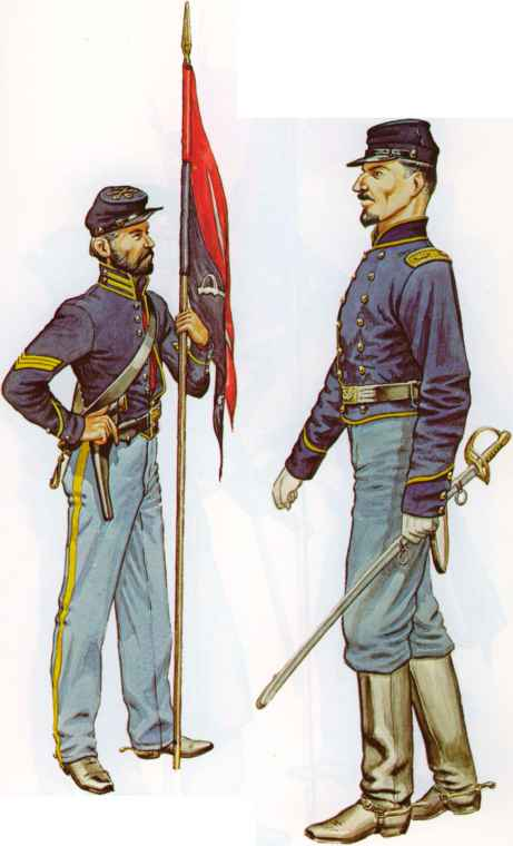 Union Cavalry Uniform