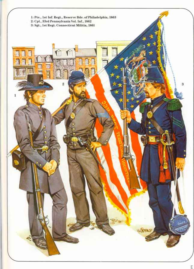 North Carolina - Infantry Regiments - Mine Creek Battlefield
