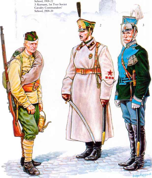 Hungarian Calvary Uniforms