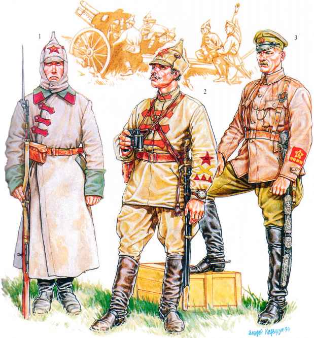Uniforms The Finnish Army 1918