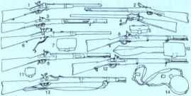 Confederate Cavalry Carbines and Artillery - Museum Philadelphia