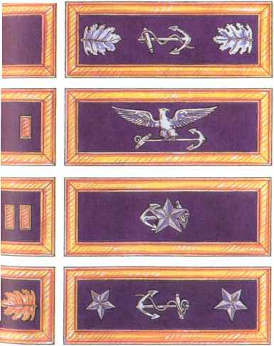 Ranks Union Navy