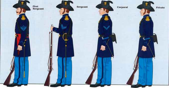Quartermaster Regimental Csm