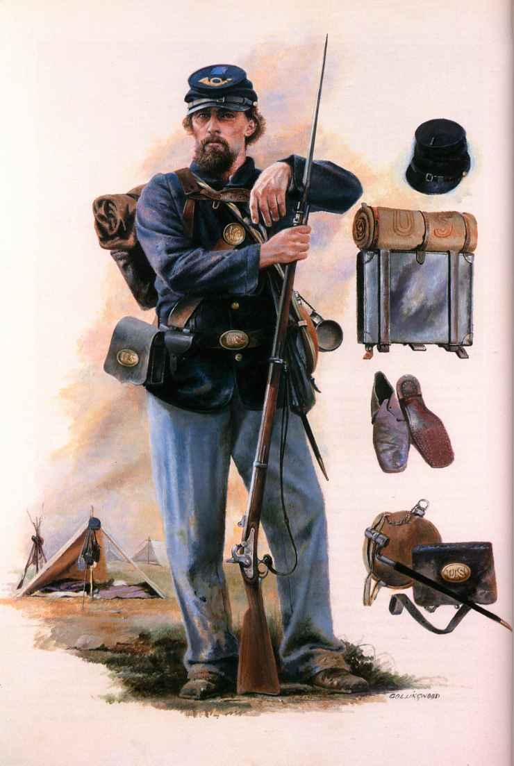 Union Soldier Uniform Civil War 80