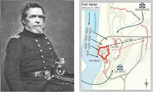 Forts Henry And Donelson